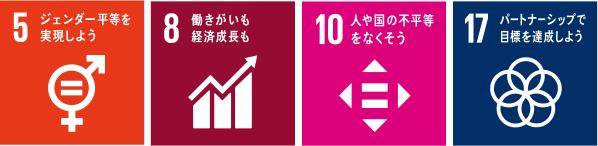 SDGsの達成に向けた取り組み